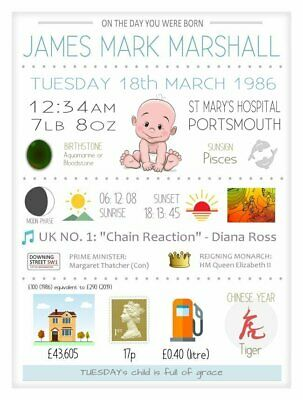 personalised THE DAY YOU WERE BORN new born baby boy girl present keepsake gift