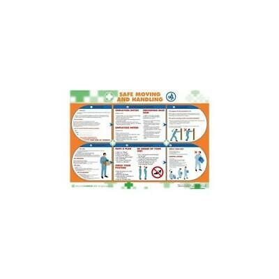 5405022 Wallace Cameron Manual Handling Poster Laminated Wall-mountable