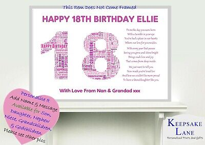 Personalised 13th 16th 18th 21st Birthday Gifts For Her Daughter Sister Girls