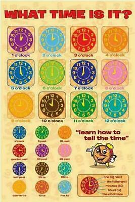 227625 What Time Is It? : Learn to Tell the Time Decor PRINT POSTER AU