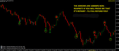 MOST ACCURATE Forex INDICATOR Signals best Proprietary