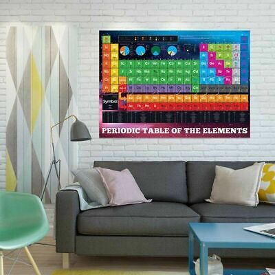 Periodic Table of Elements Educational Poster Art Print A4 Practical kkf14 New