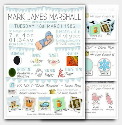 Personalised birth print for new baby boy girl baptism christening present gift