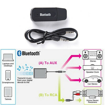 3.5mm`USB Receiver Adapter Dongle Bluetooth Wireless Stereo Audio Music Speak RR