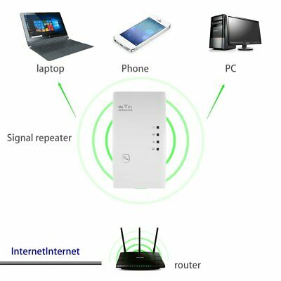 Wireless 300Mbps Repeater Network Router Wifi Signal Extender Range BoosterMs