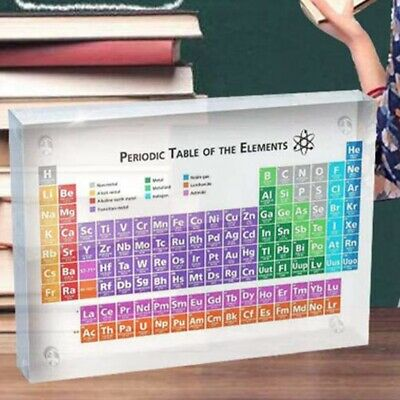 Acrylic Periodic Table Of Elements Table Display, with Elements Kids Teachi X2Z3