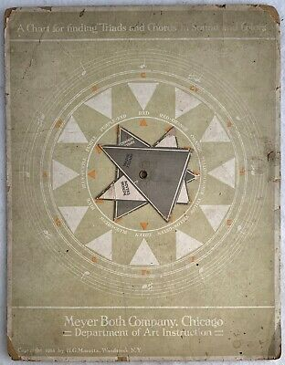 Antique 1914 Interactive Ad Chord Triad Color Wheel Chart Meyer Both Chicago IL