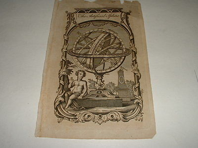 1780 ANTIQUE MAP OF THE ARTIFICIAL SPHERE by JEFFREYS