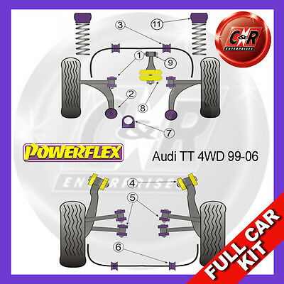 Audi TT Coupe 8N Quattro Powerflex Complete Bush Kit - Later Models
