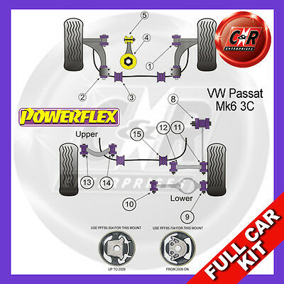 VW Passat B6 Typ3C 2WD (2006-2012) Powerflex Complete Bush Kit