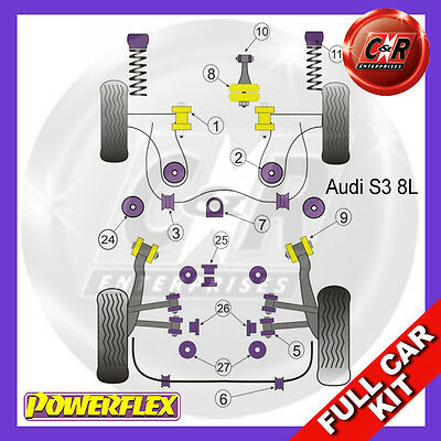 Audi S3 Mk1 Typ 8L 4WD (1999-2003) Powerflex Complete Bush Kit Late Models