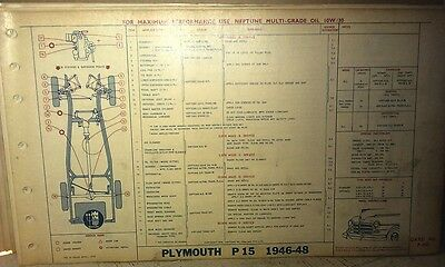 PLYMOUTH  Neptune Oil Australia Lube Chart  1946 to 1957