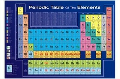 PERIODIC TABLE of the ELEMENTS POSTER 60x90cm NEW student Chemistry learning aid