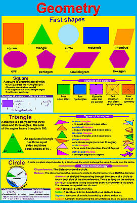 A2 gloss laminated GEOMETRY educational poster maths numeracy teaching resource