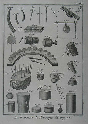 "Musik, Kupferstich aus ""Encyclopedie methodique"". Paris, Panckouke 1785"
