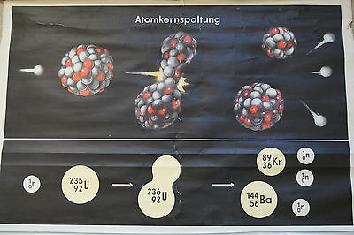 Vintage Canvas School Chart  Pull Down  Poster Atom Nuclear Fission