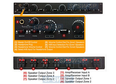 Professional 5-Zone Loud Speaker Distribution Controller With Volume Controls