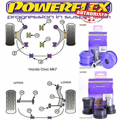 Powerflex Front Arm Bush Kit Pff25-302 PFF25-301 For Honda Civic Type R Ep3