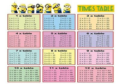 Maths tables from 1 to 100 images for 1 to 12 times table games