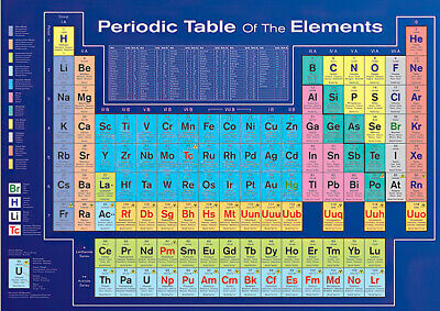 """Periodic Table Of Elements - Educational Poster / Print (Size: 36 X 24"""")"""