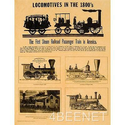 LOCOMOTIVES IN THE 1800's parchment train history poster STEAM ENGINE PICTURES