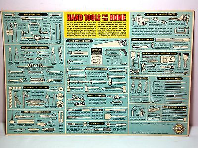 Vintage 1962 CHEVROLET SUPER SERVICE POSTER Hand Tools For The Home