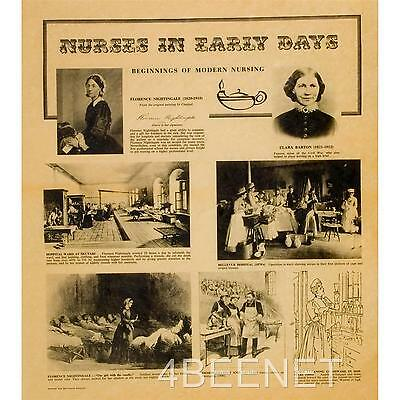 FLORENCE NIGHTINGALE & HISTORY OF MODERN NURSING rolled parchment poster NEW