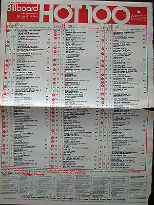 "Best Buy Auction >> ""Billboard Magazine Music Charts for April 21"""