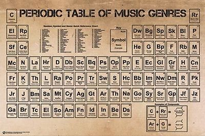 PERIODIC TABLE OF MUSIC POSTER - 24x36 SHRINK WRAPPED - GENRES STYLES 10305
