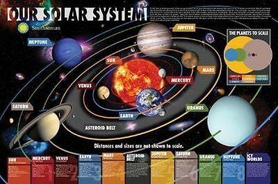 OUR SOLAR SYSTEM - SMITHSONIAN POSTER 24x36 MUSEUM SCHOOL PLANETS SPACE 241211