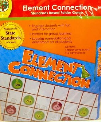 File Folder Game Periodic ELEMENTS Science Gr 4-6 Educational State Standards