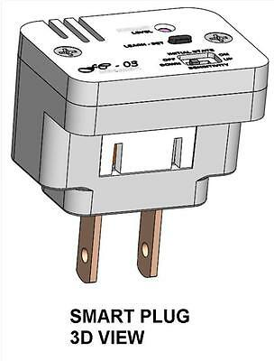 Business. For sale license, patent pending Smart Plug. Production. Investment