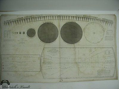 Original Elijah Burritt Pl. I. The Geography of the Heavens 1835