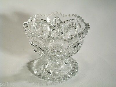 Vtg EAPG Imperial Pressed Glass Compote Dish Sawtooth Edge Pinwheel Buzz Saw