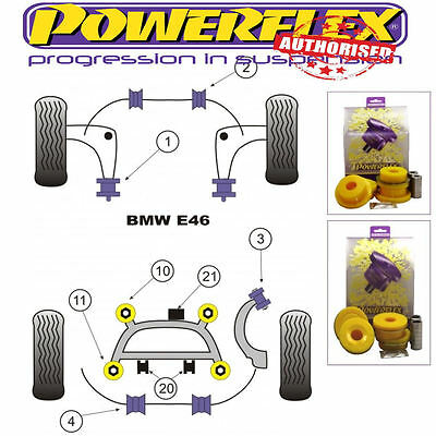 Powerflex Pfr5-4610/4611 [4 Bushes] rear Subframe Kit For BMW E46 + Z4/Z4M