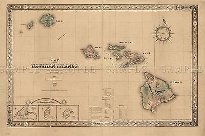 Map Antique Giles 1876 Hawaii Old Historic Large Replica Poster Print Pam0905