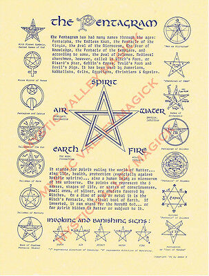 Pentagram Poster - Pagan - Wiccan - For framing or Book of Shadows- Parchment