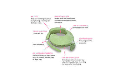 Green My Brest Friend Deluxe Breastfeeding Nursing Pillow/Cushion Baby/Newborn