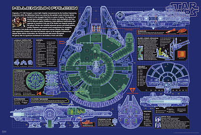 Poster Star Wars. Millenium Falcon