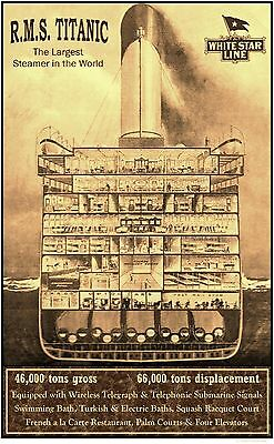 White Star Line RMS Titanic  Cutaway Poster