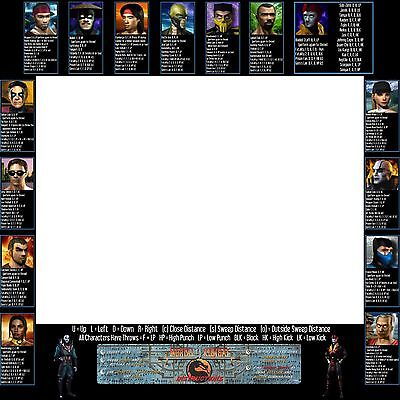 Mortal Kombat 4 Arcade Moves List Bezel Panel Artwork Art CPO Midway MK4 Midway