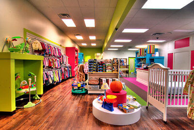 Used Kids Clothing Store Start Up Sample Business Plan!