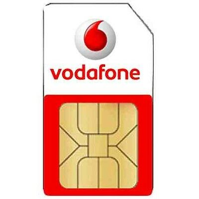 Vodafone Greece SIM card - The Best Roaming Data Price in Europe €3.01 per Day