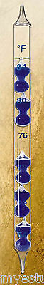 Galileo Liquid Wall Mount Thermometer with Five Blue Glass Globes 21 inch tall