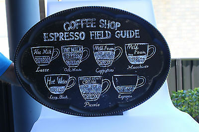 Coffee Guide Sign