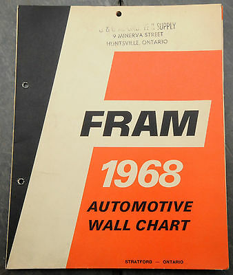 HTF 1968 Fram Canada Automotive Wall Chart Air Oil Fuel Filters Stratford, ON