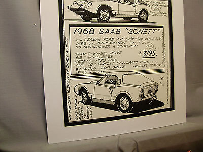 1968 Saab Sonett Auto Pen Ink Hand Drawn  Poster Automotive Museum