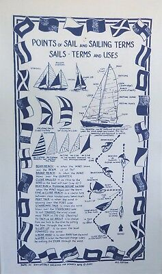Points of Sail and Sailing Terms Galley Cloth / Fabric Poster / Tea Towel