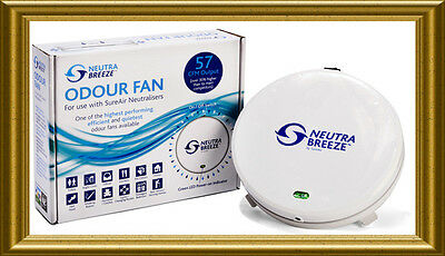 SureAir Odour Neutralizer Range smell control for any area