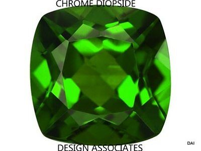 Chrome Diopside 6 Mm Square Cushion Cut Radiant Russian Green